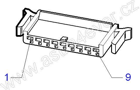 Svorkovnice jednotky imobilizéru (umístěna u spínací skříňky)