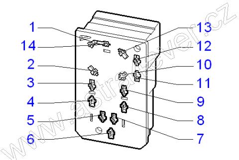 Svorkovnice ovladače světel (S2)