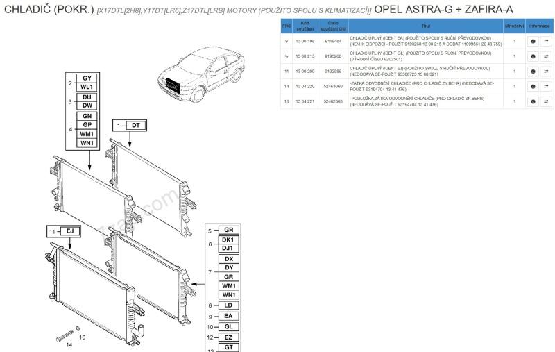 Katalog náhradních dílů Opel Astra G - Zafira A - 2